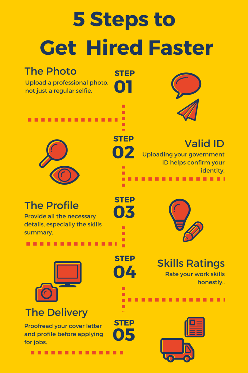 5 steps to get hired faster