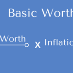 (Annual Market Worth -12) - (Inflation (2)