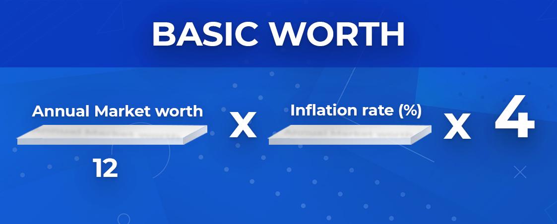 Basic Worth