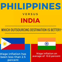 philippines-or-india-which-outsourcing-destination-is-better