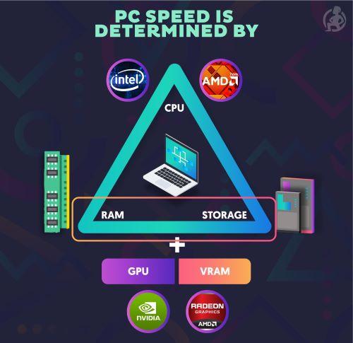 PC-Speed2